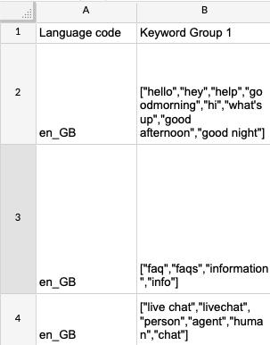 chatbot keywords