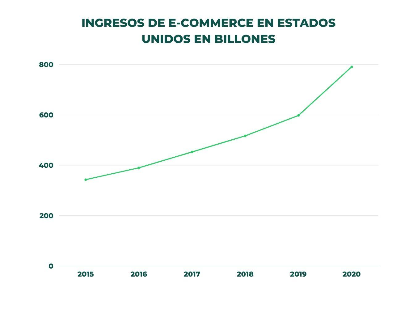 whatsapp para ecommerce 2