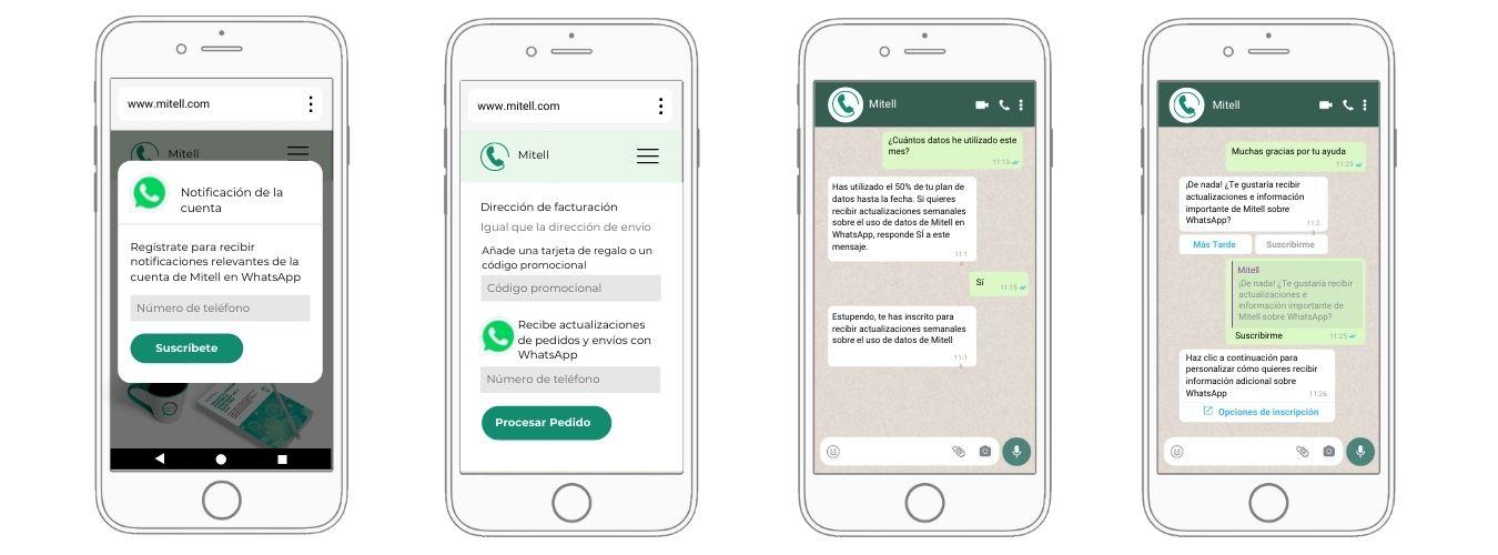 whatsapp para ecommerce 5